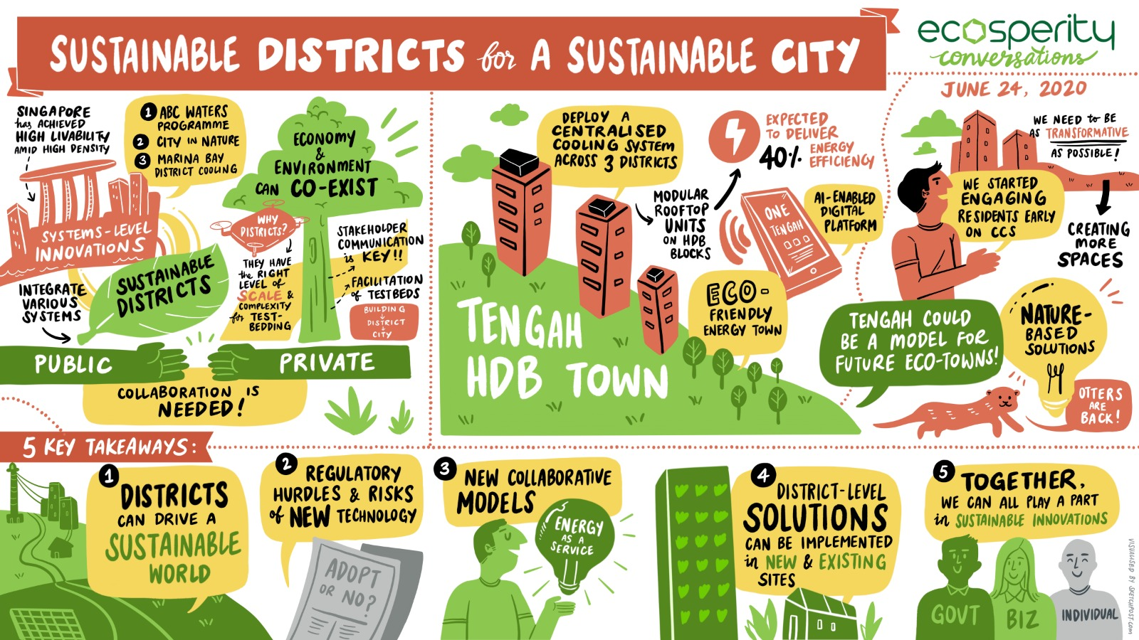 report-2020-08-sustainable-districts-01